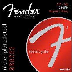 Fender 250RH stygos elektrinei gitarai