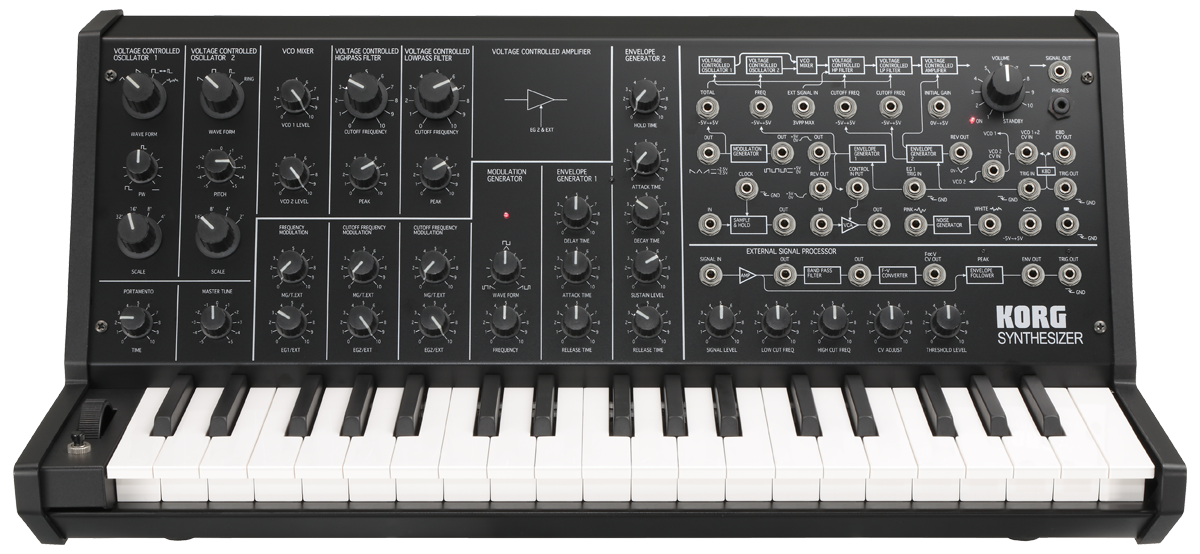 Korg MS-20 Mini sintezatorius